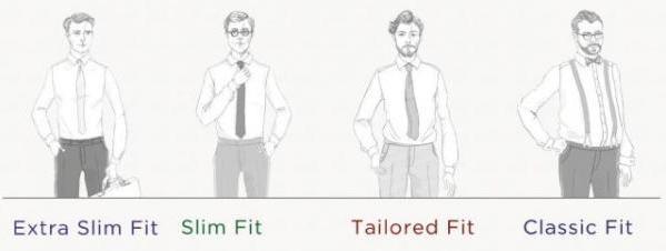 shirt 4 types