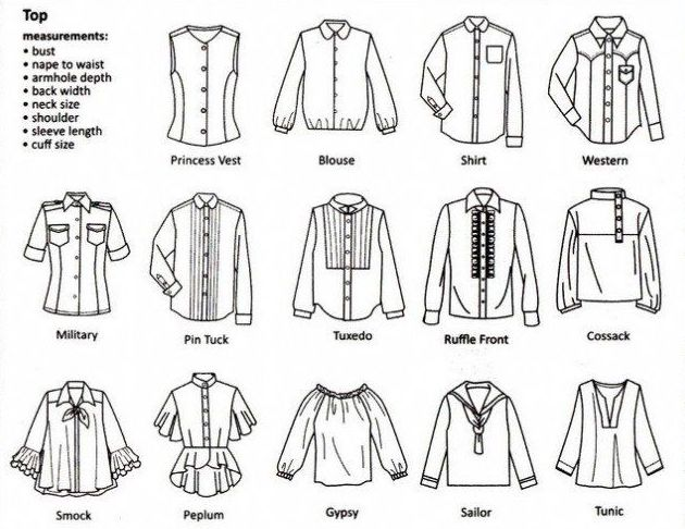 types of shirt