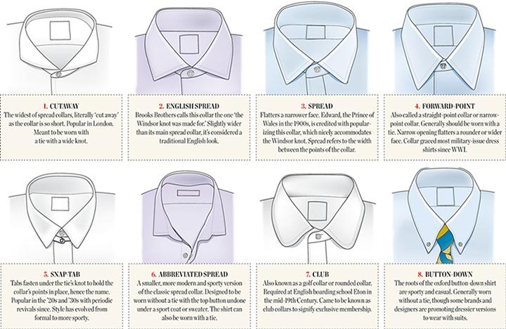 collars 4